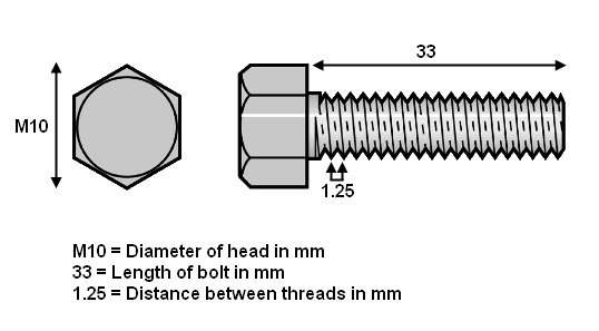 Bolts Metric