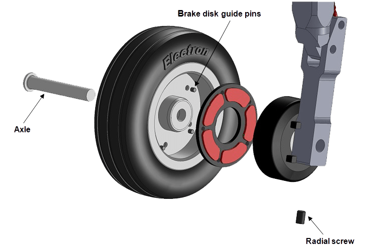 Electron Wheels & Electric Brakes