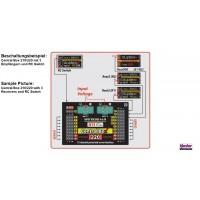 JETI Duplex 2.4EX Central Box 210 + 2 RSat2 + RC-Switch 80001672